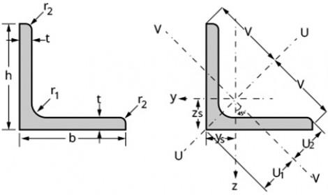 Angulares de lados iguales
